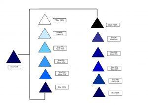 Colour Mixing Blue Colour Shade